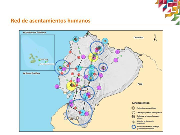 Red de asentamientos humanos