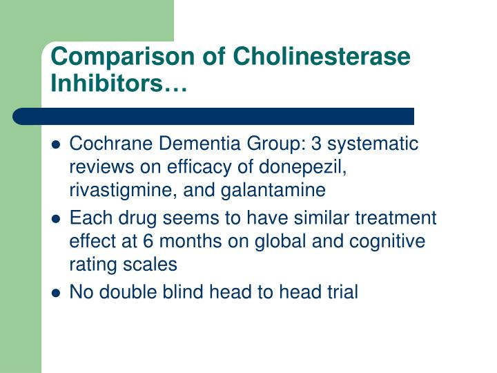 Comparison of Cholinesterase Inhibitors…