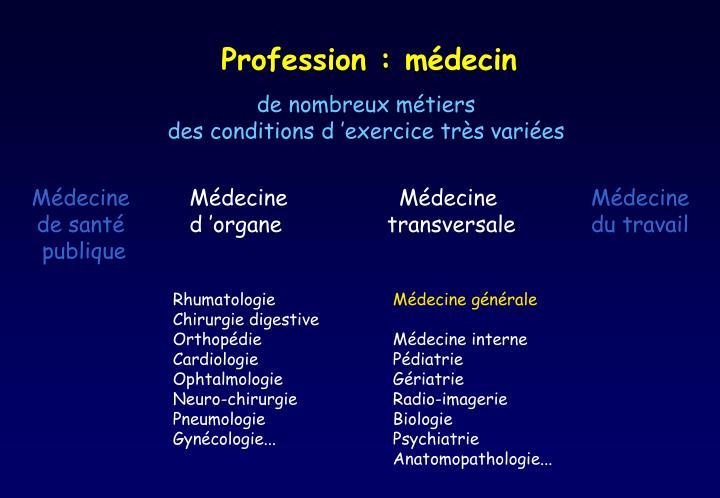Profession : médecin