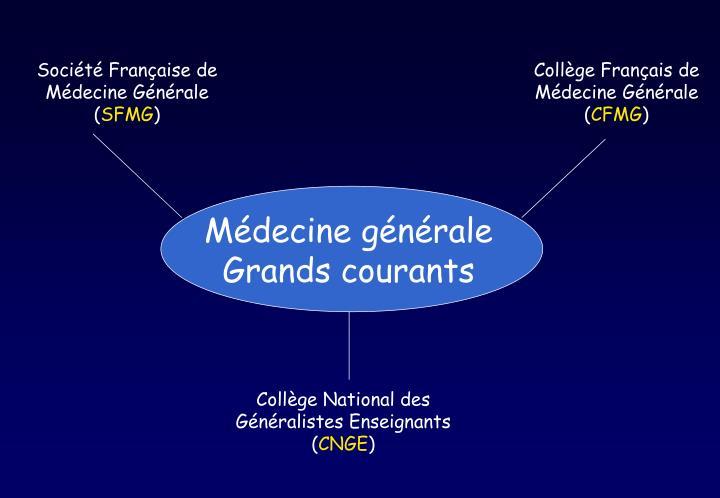 Société Française de