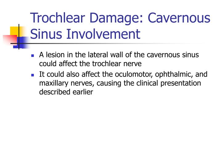 Trochlear Damage: Cavernous Sinus Involvement