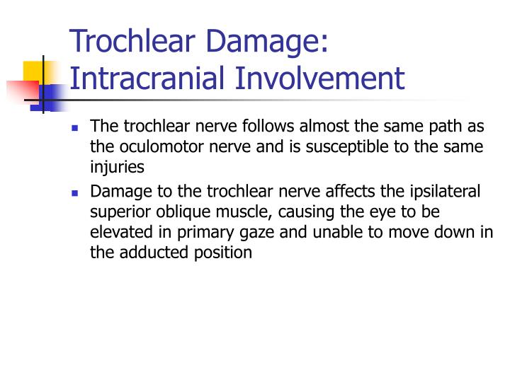 Trochlear Damage: Intracranial Involvement