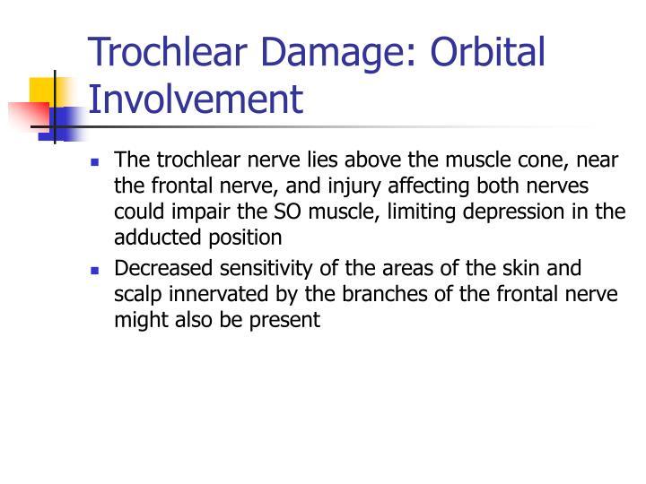 Trochlear Damage: Orbital Involvement