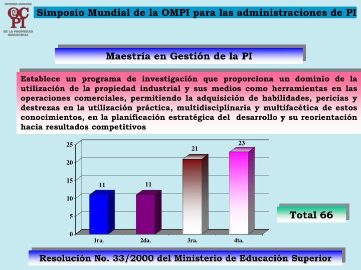 Simposio Mundial de la OMPI para las administraciones de PI