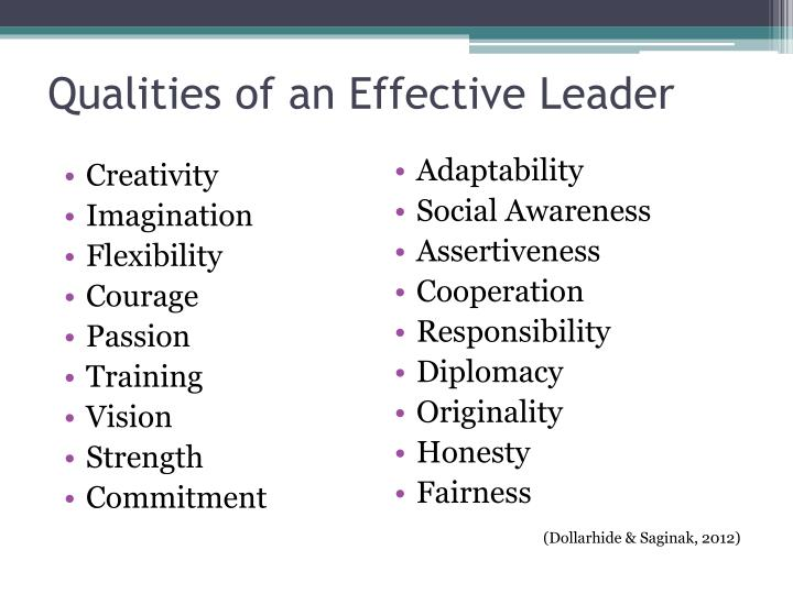 assertiveness the effective leader What is assertive communication in simple terms assertive communication is effective communication - it is a communication style and way of behaving that will enable you to manage the interactions that you have on a.