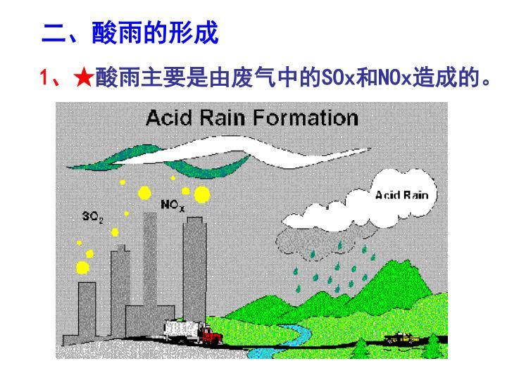 二、酸雨的形成