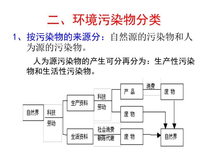 二、环境污染物分类