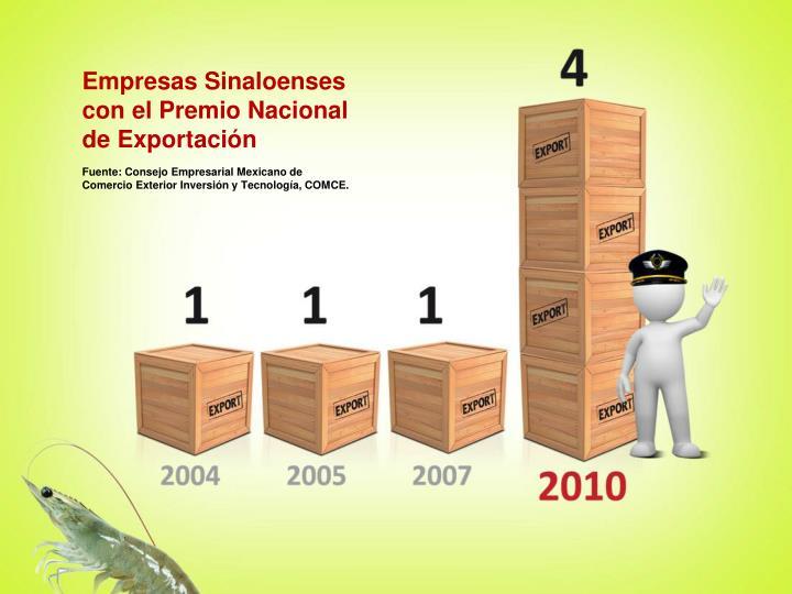 Empresas Sinaloenses