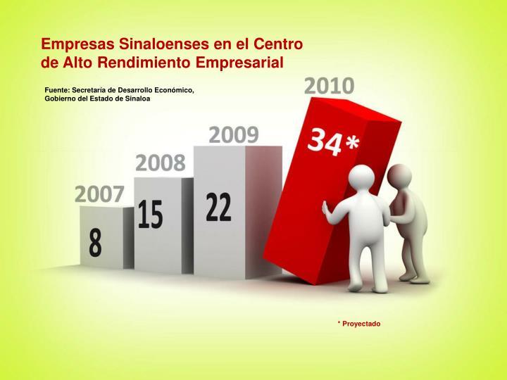 Empresas Sinaloenses en el Centro