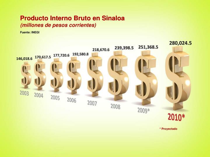 Producto Interno Bruto en Sinaloa