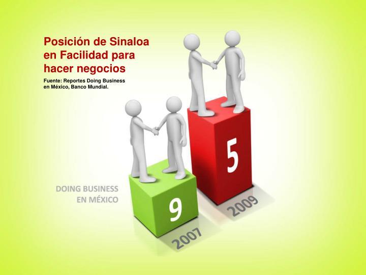 Posición de Sinaloa