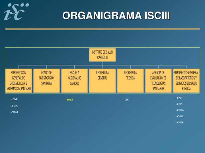 ORGANIGRAMA ISCIII