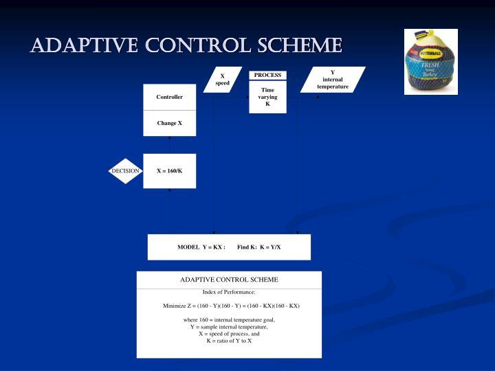 ADAPTIVE CONTROL SCHEME