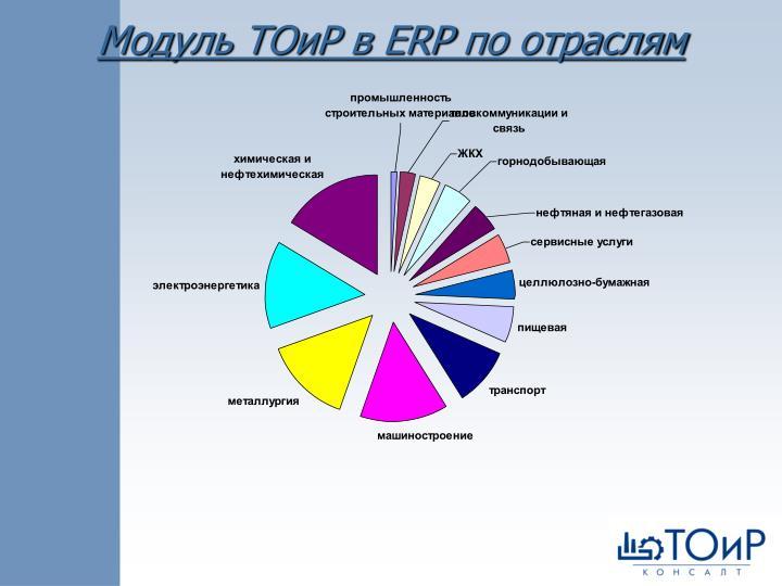 Модуль ТОиР в