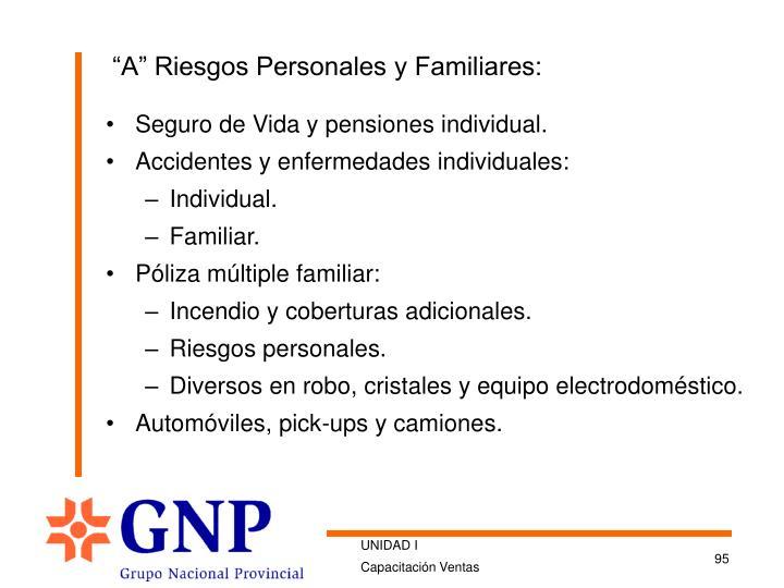 """""""A"""" Riesgos Personales y Familiares:"""