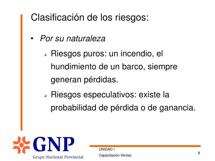 Clasificación de los riesgos: