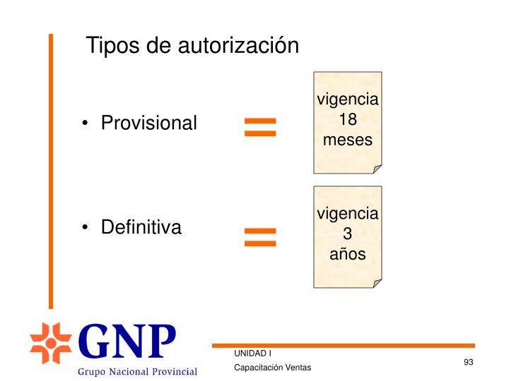 Tipos de autorización
