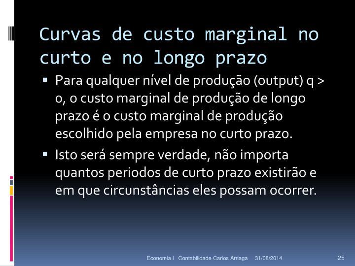 Curvas de custo marginal no curto e no longo prazo