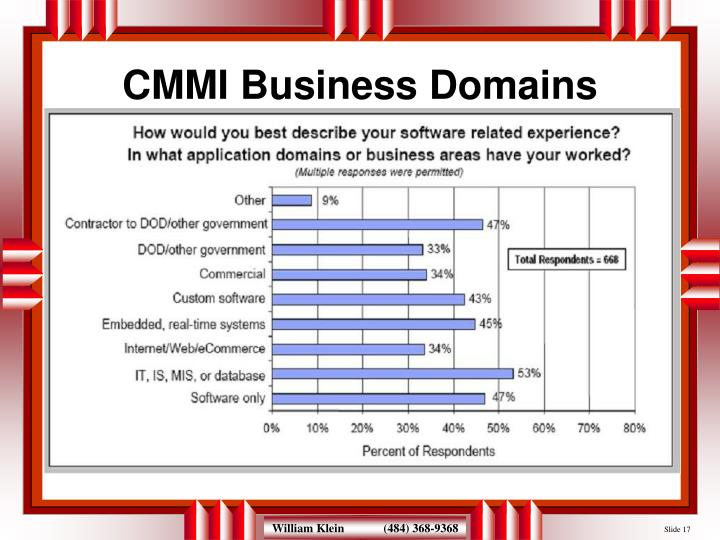 CMMI Business Domains