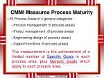 cmmi measures process maturity