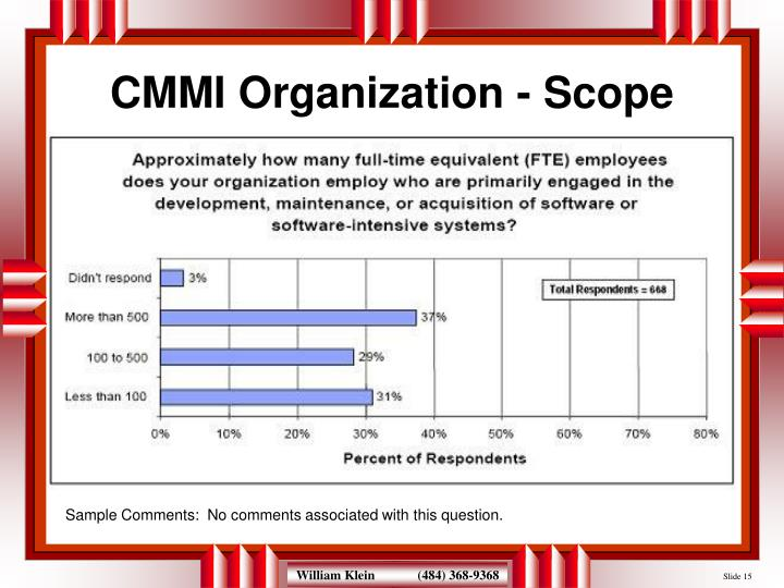 CMMI Organization - Scope
