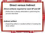 direct versus indirect