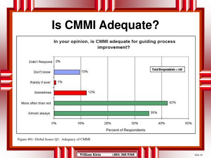 Is CMMI Adequate?