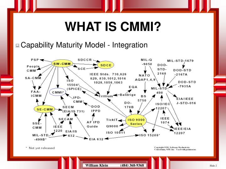 What is cmmi