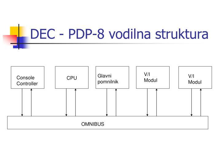 DEC - PDP-8