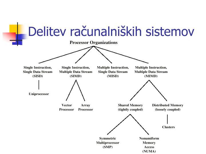 Delitev računalniških sistemov