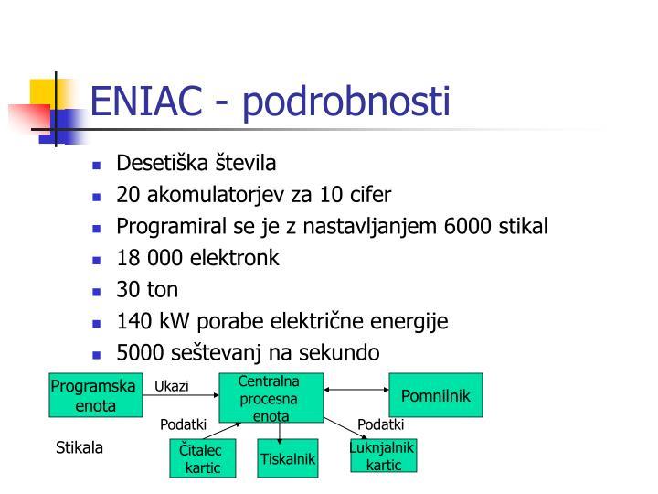 ENIAC -