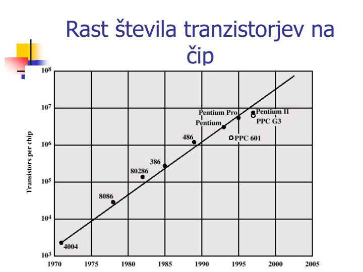 Rast števila tranzistorjev na čip