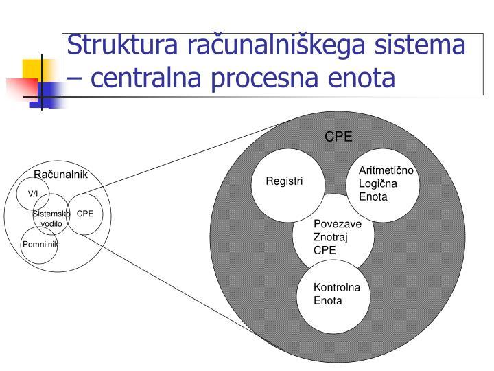 Struktura računalniškega sistema