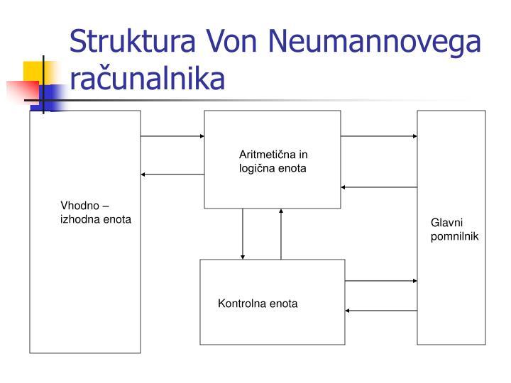 Struktura Von Neumannovega računalnika