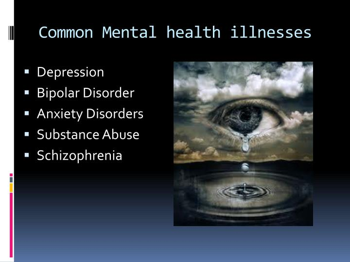 Common Mental health illnesses