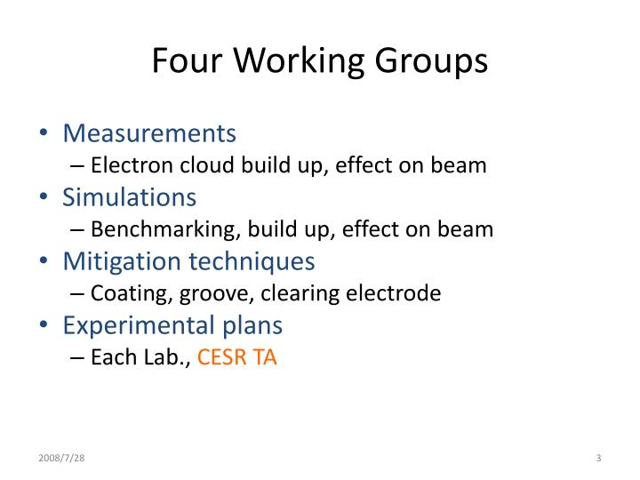 Four Working Groups