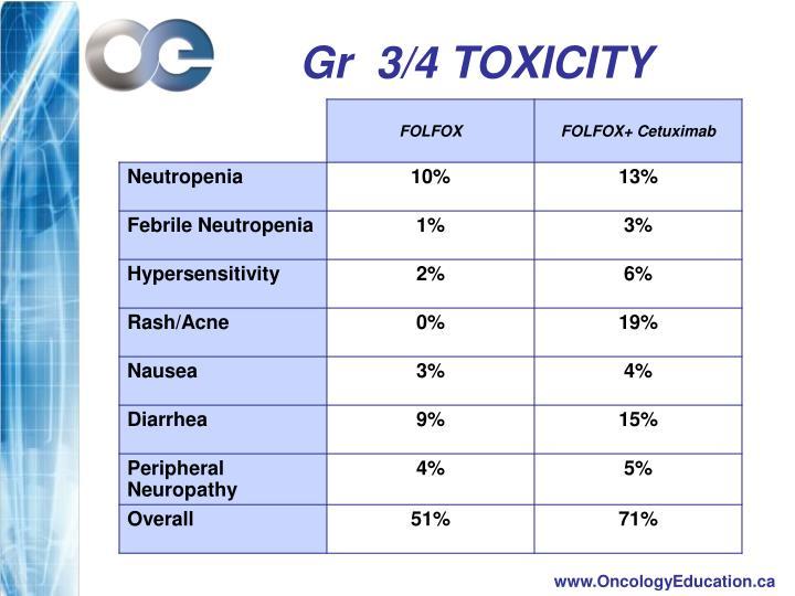 Gr  3/4 TOXICITY