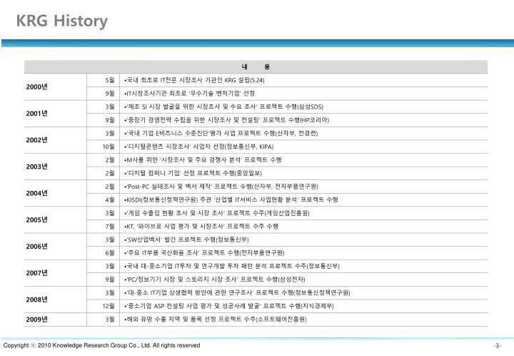 KRG History