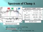 spectrum of clump a