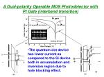 a dual polarity operable mos photodetector with pt gate interband transition