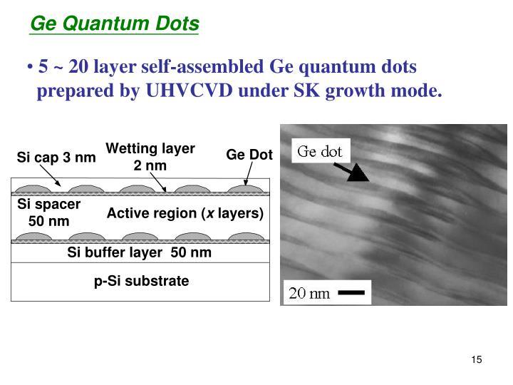 Ge Quantum Dots