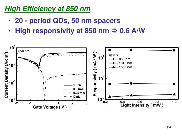High Efficiency at 850 nm