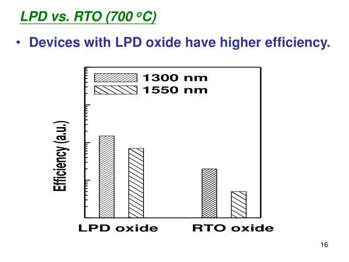 LPD vs. RTO (700