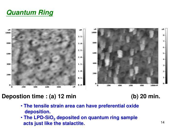 Quantum Ring