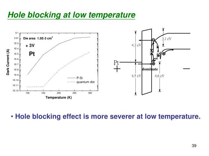 Hole blocking at low temperature