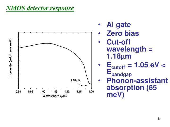 NMOS detector response