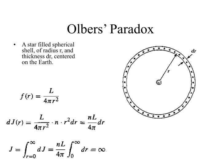 Olbers' Paradox