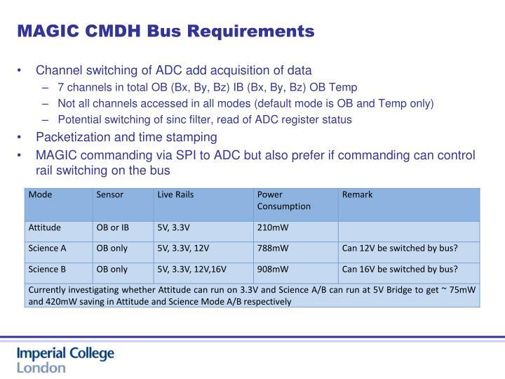 MAGIC CMDH Bus Requirements