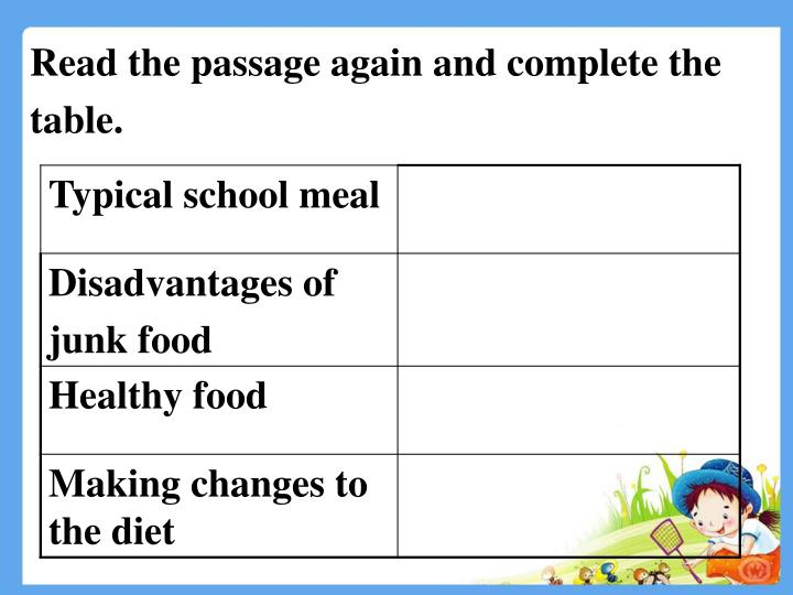 Read the passage again and complete the table.