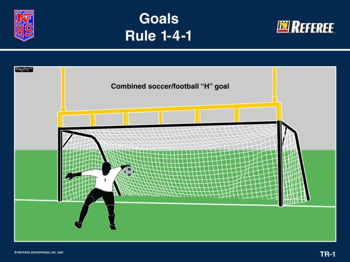 Nfhs soccer goalpost requirements